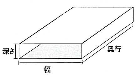 箱のサイズの見方